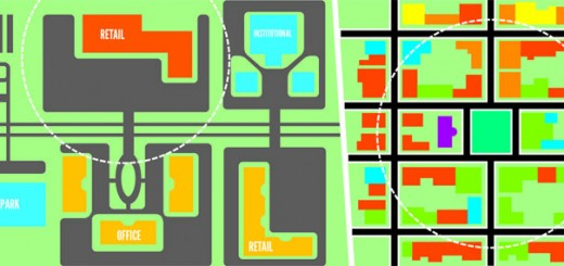 This graphic shows how walkability is a priority for the Midtown urban area. Automobile-oriented development (left) isolates different land uses on large properties at significant distance, connected by few, broad streets. Walkable development (right) integrates different land uses into compact areas connected by many small streets. (Graphic by Andrea Nickas)